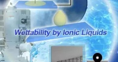 离子液体浸润性