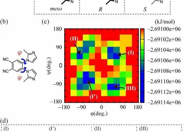 立方相离子液晶——离子液体新应用