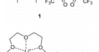 基于LiTFSI溶剂化离子液体对取代过程的影响
